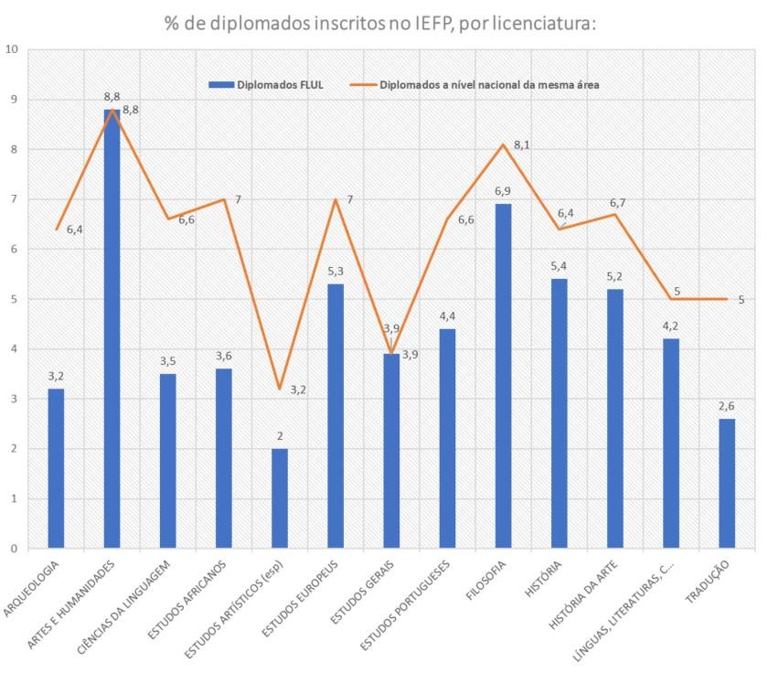 Grafico iefp