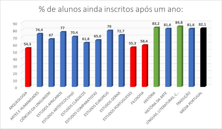 Grafico inscritos